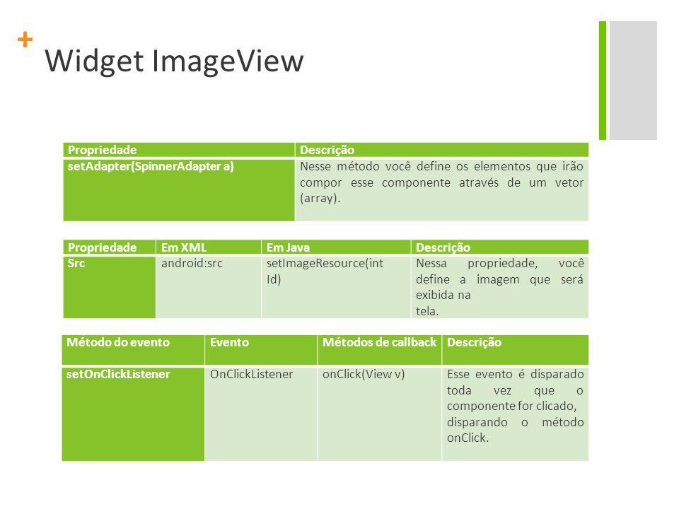 + Widget ImageView PropriedadeEm XMLEm JavaDescrição Src android:src setImageResource(int Id) Nessa propriedade, você define a imagem que será exibida