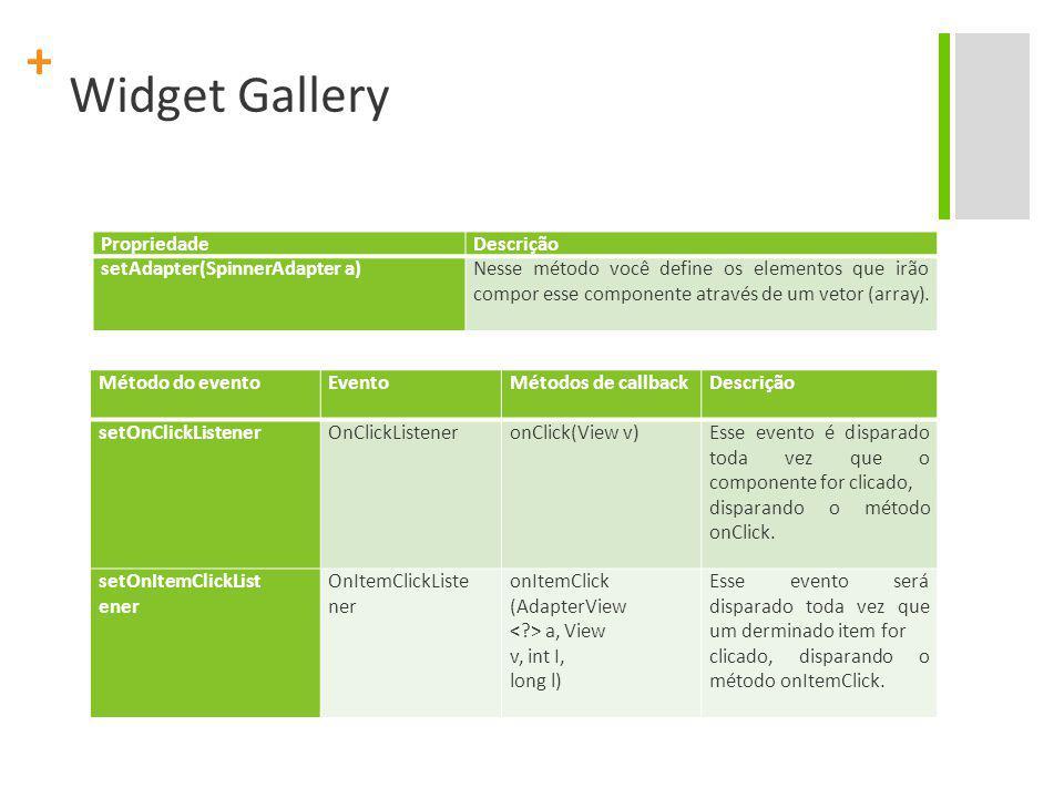 + Widget Gallery PropriedadeDescrição setAdapter(SpinnerAdapter a) Nesse método você define os elementos que irão compor esse componente através de um
