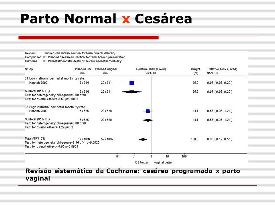 Revisão sistemática da Cochrane: cesárea programada x parto vaginal