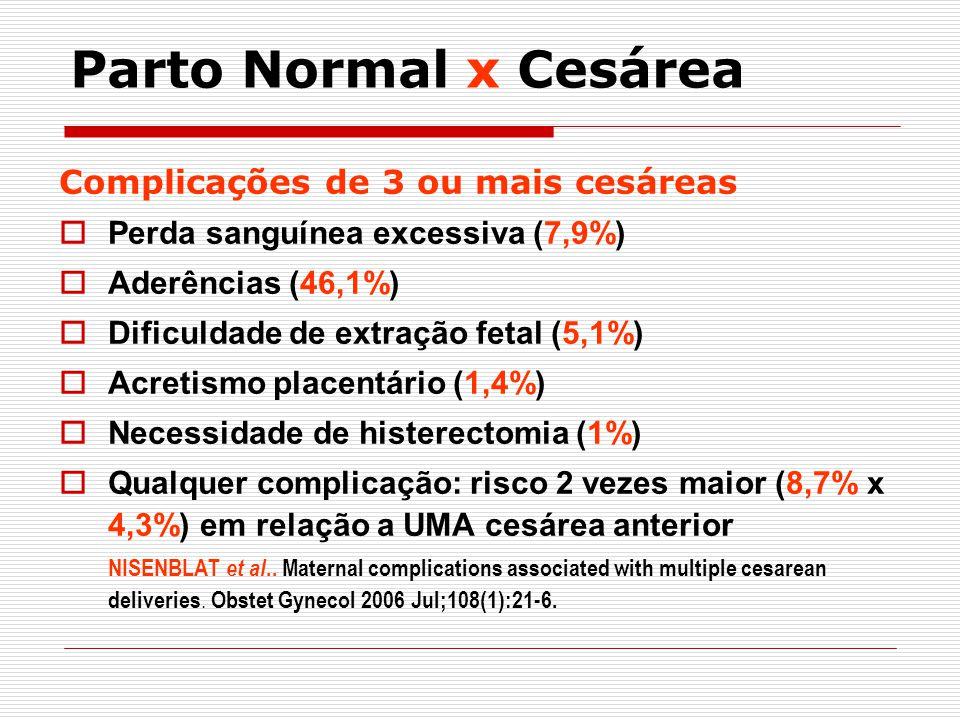 Complicações de 3 ou mais cesáreas Perda sanguínea excessiva (7,9%) Aderências (46,1%) Dificuldade de extração fetal (5,1%) Acretismo placentário (1,4