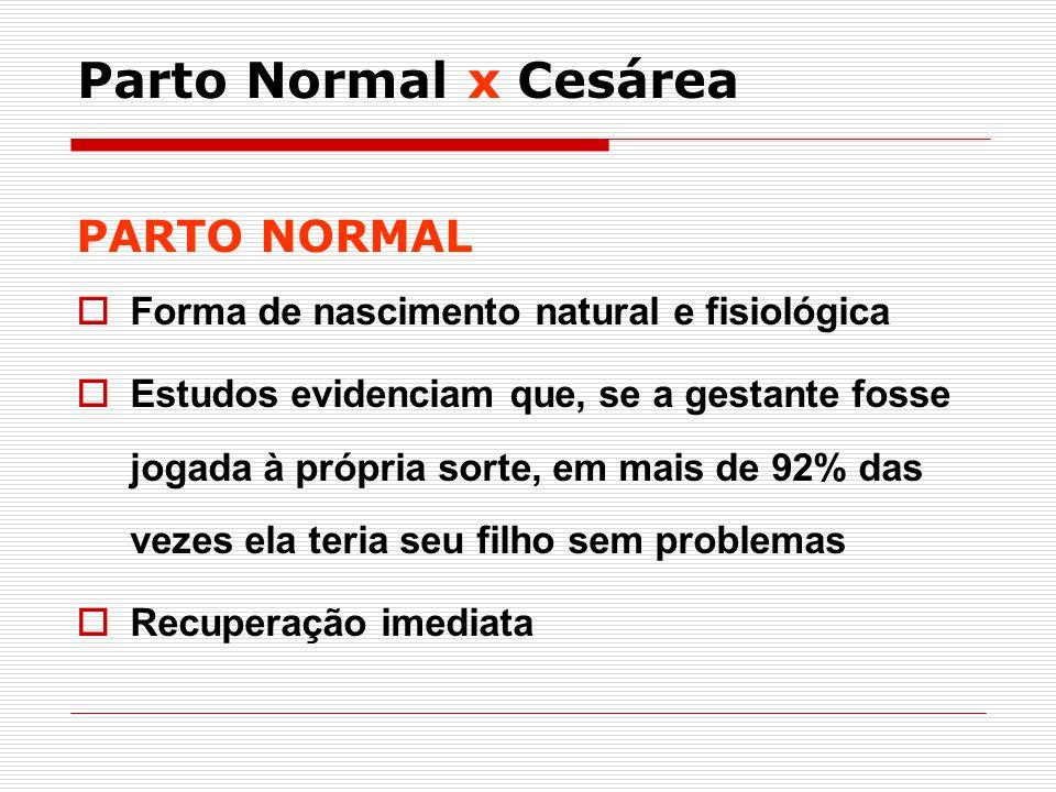 PARTO NORMAL Forma de nascimento natural e fisiológica Estudos evidenciam que, se a gestante fosse jogada à própria sorte, em mais de 92% das vezes el