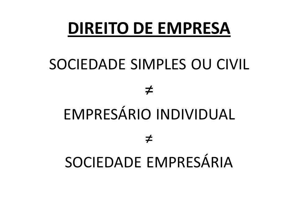 DIREITO DE EMPRESA SOCIEDADE SIMPLES OU CIVIL EMPRESÁRIO INDIVIDUAL SOCIEDADE EMPRESÁRIA