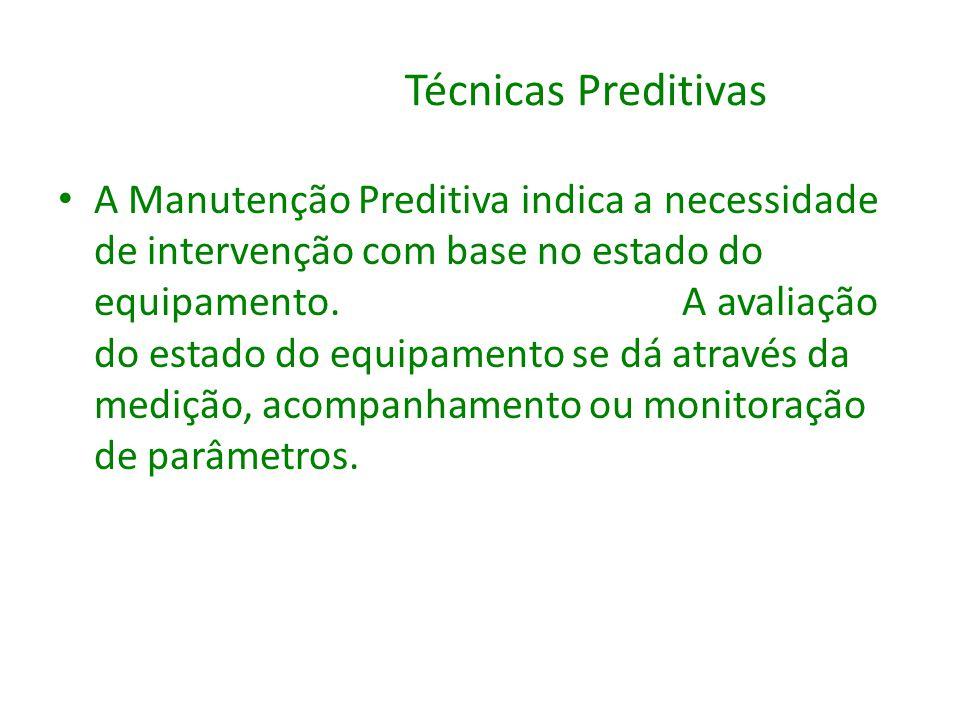 Técnicas Preditivas A Manutenção Preditiva indica a necessidade de intervenção com base no estado do equipamento. A avaliação do estado do equipamento