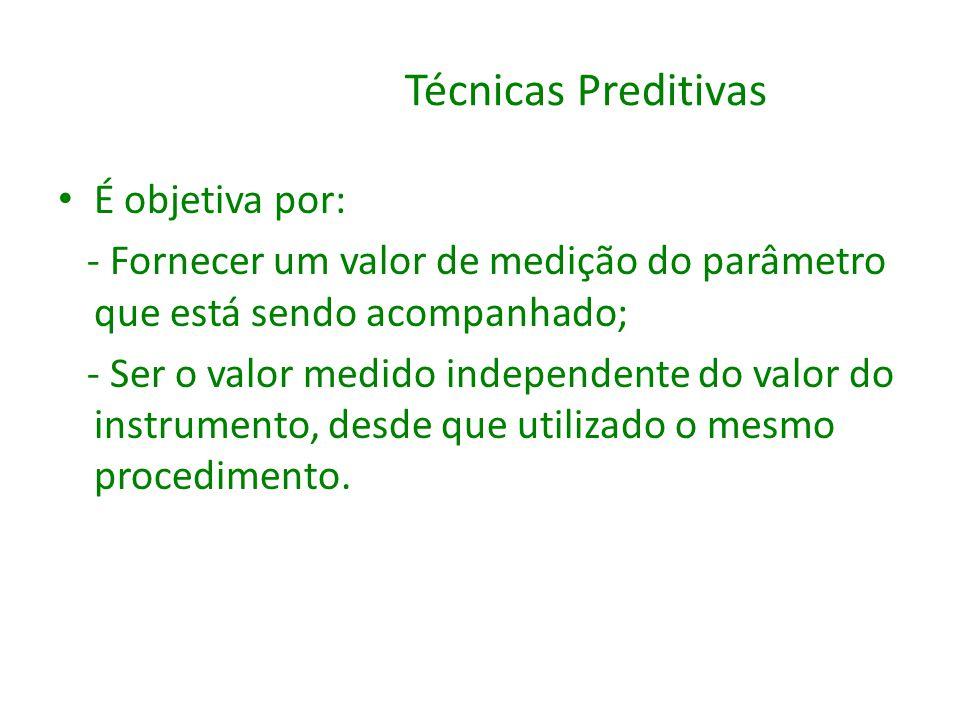 Técnicas Preditivas É objetiva por: - Fornecer um valor de medição do parâmetro que está sendo acompanhado; - Ser o valor medido independente do valor