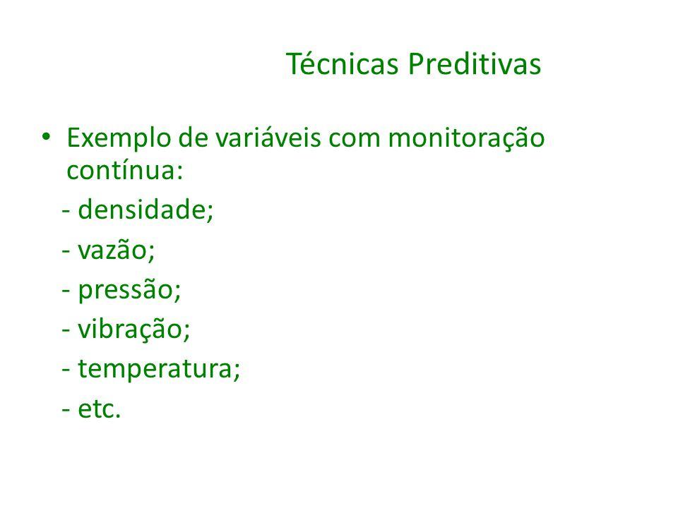 Técnicas Preditivas Exemplo de variáveis com monitoração contínua: - densidade; - vazão; - pressão; - vibração; - temperatura; - etc.