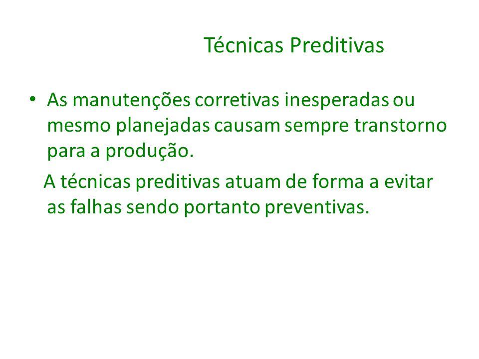 Técnicas Preditivas As manutenções corretivas inesperadas ou mesmo planejadas causam sempre transtorno para a produção. A técnicas preditivas atuam de