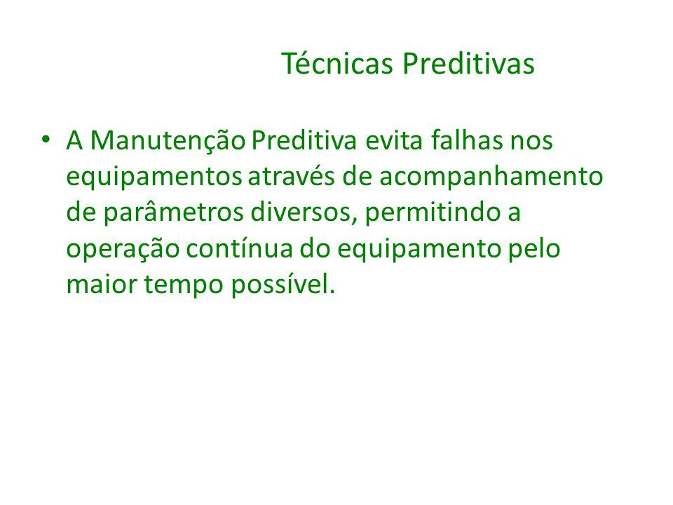 Técnicas Preditivas A Manutenção Preditiva evita falhas nos equipamentos através de acompanhamento de parâmetros diversos, permitindo a operação contí