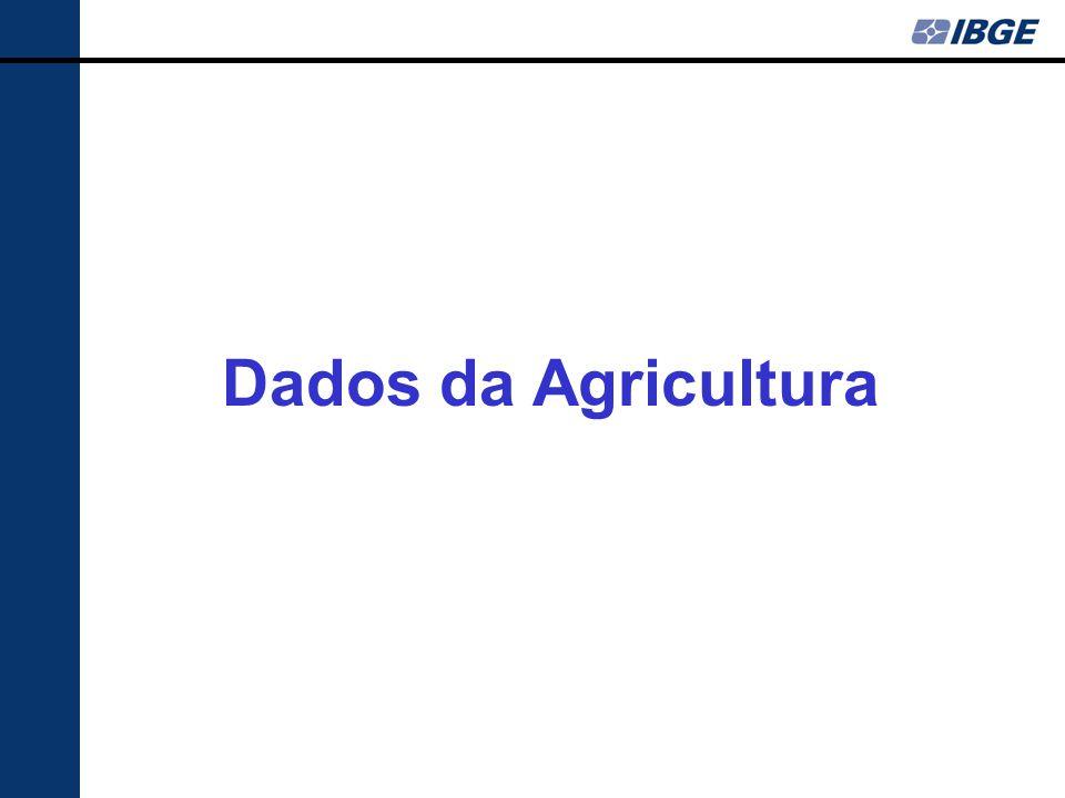 Dados da Agricultura