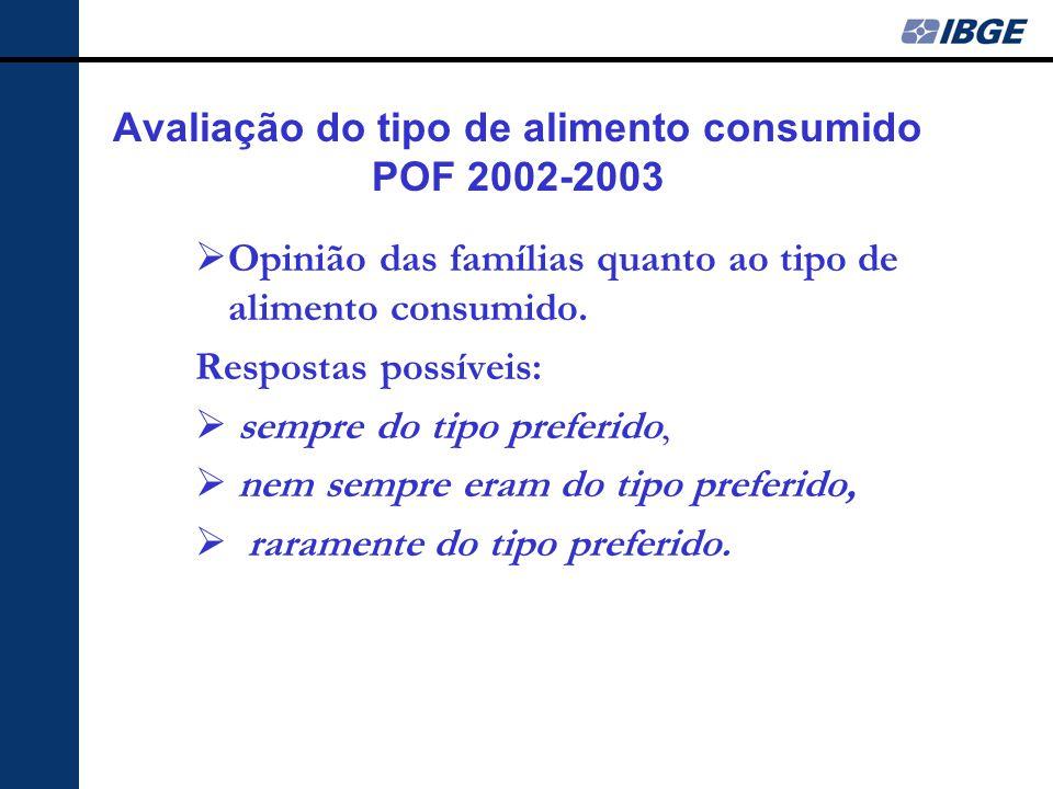 Avaliação do tipo de alimento consumido POF 2002-2003 Opinião das famílias quanto ao tipo de alimento consumido.