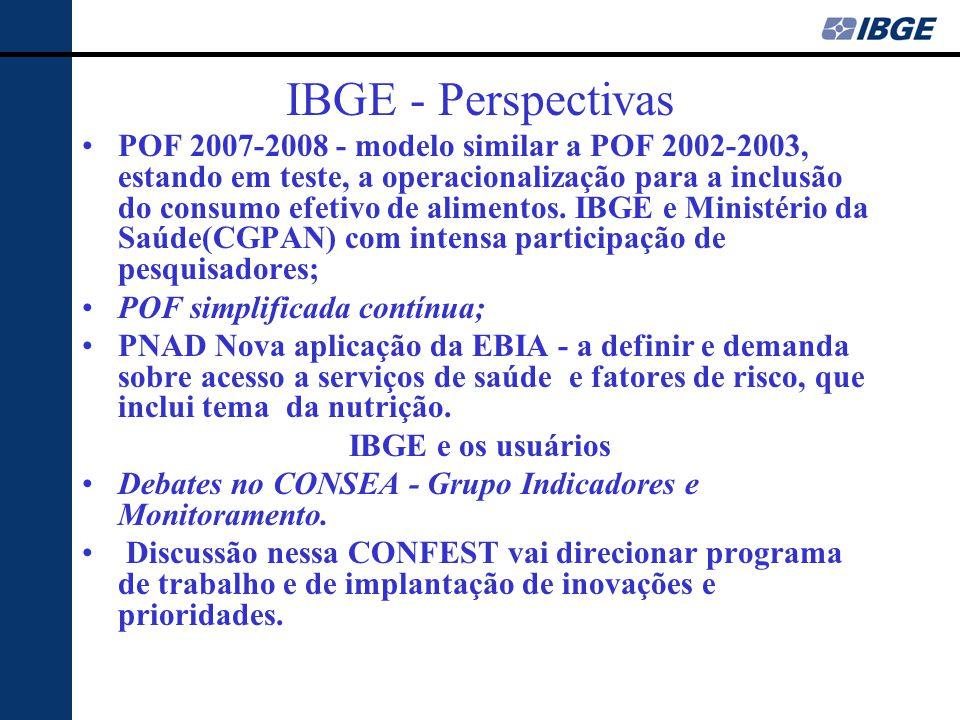 IBGE - Perspectivas POF 2007-2008 - modelo similar a POF 2002-2003, estando em teste, a operacionalização para a inclusão do consumo efetivo de alimentos.