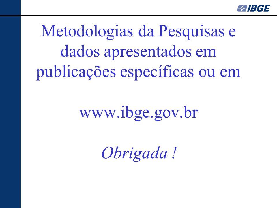 Metodologias da Pesquisas e dados apresentados em publicações específicas ou em www.ibge.gov.br Obrigada !