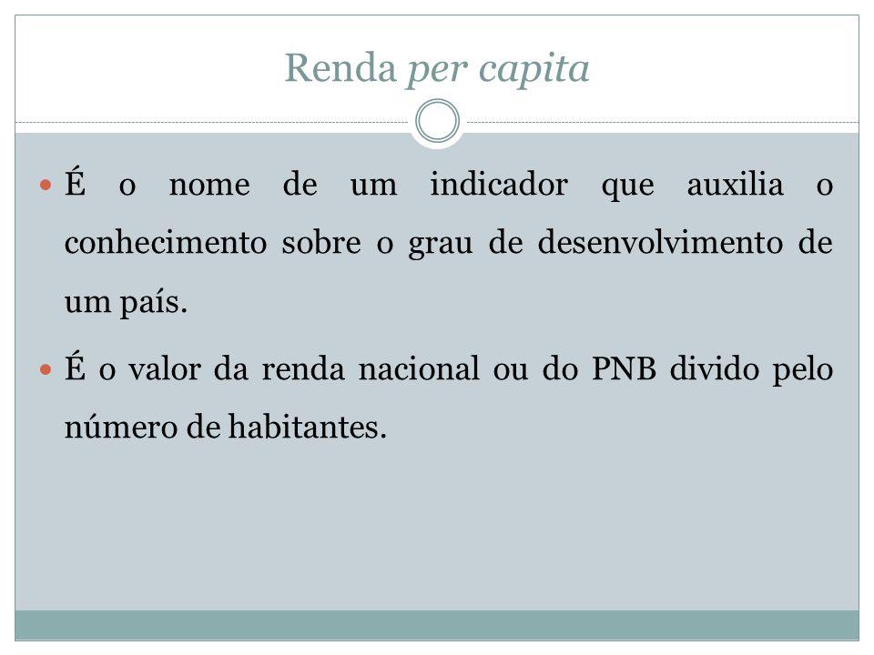 Renda per capita É o nome de um indicador que auxilia o conhecimento sobre o grau de desenvolvimento de um país.