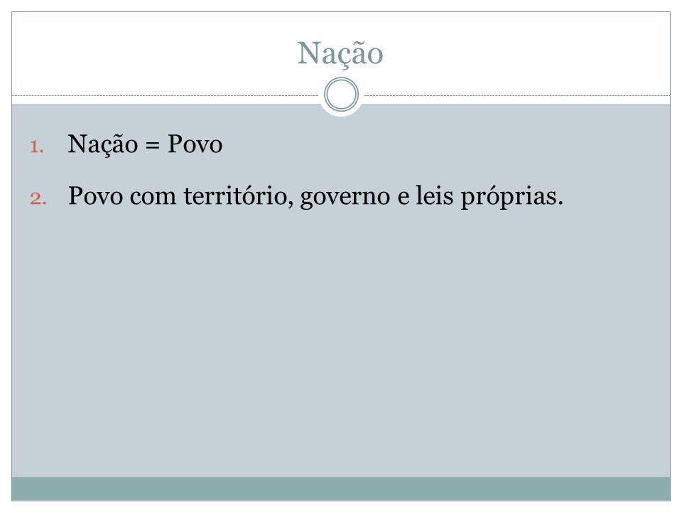Estado Nação Povo que vive num território próprio, tendo um governo que o representa.