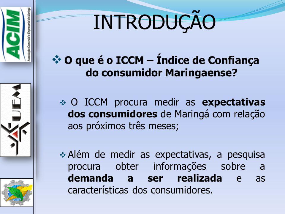 INTRODUÇÃO O que é o ICCM – Índice de Confiança do consumidor Maringaense? O ICCM procura medir as expectativas dos consumidores de Maringá com relaçã