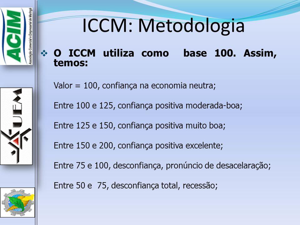 ICCM: Metodologia O ICCM utiliza como base 100. Assim, temos: Valor = 100, confiança na economia neutra; Entre 100 e 125, confiança positiva moderada-