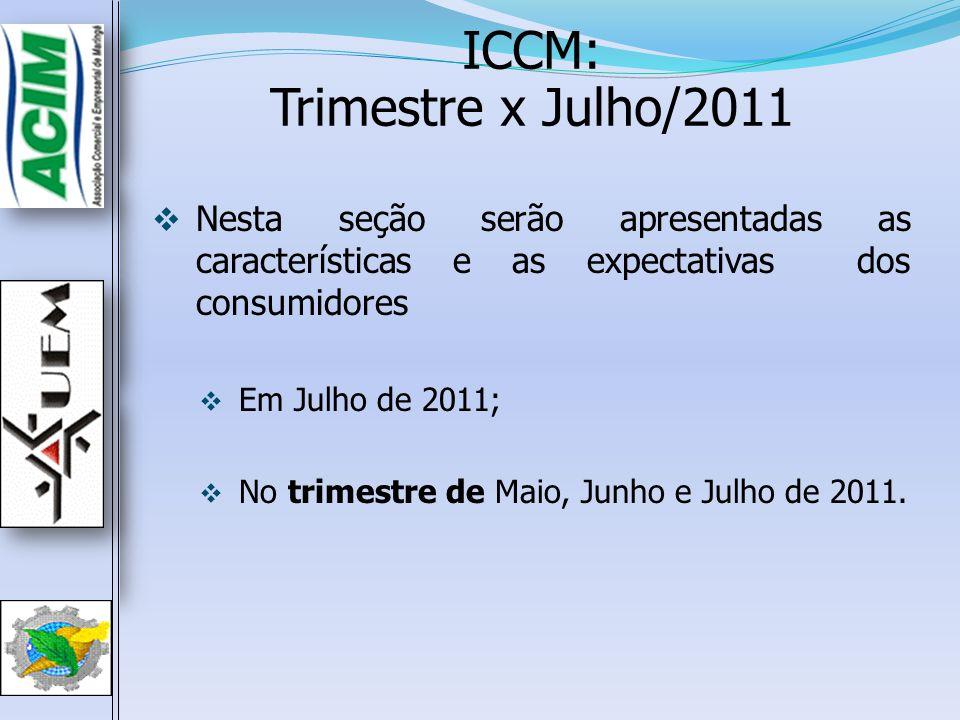 ICCM: Trimestre x Julho/2011 Nesta seção serão apresentadas as características e as expectativas dos consumidores Em Julho de 2011; No trimestre de Ma