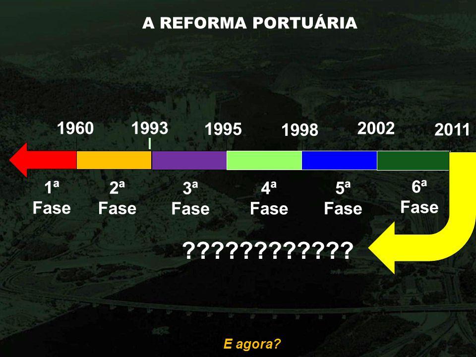 E agora? A REFORMA PORTUÁRIA 19601993 1998 2002 1995 1ª Fase 2ª Fase 3ª Fase 4ª Fase 5ª Fase ???????????? 6ª Fase 2011