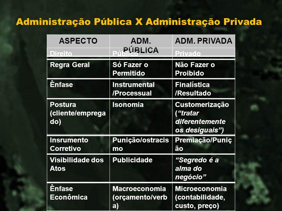 Administração Pública X Administração Privada Regra GeralSó Fazer o Permitido Não Fazer o Proibido ÊnfaseInstrumental /Processual Finalística /Resulta