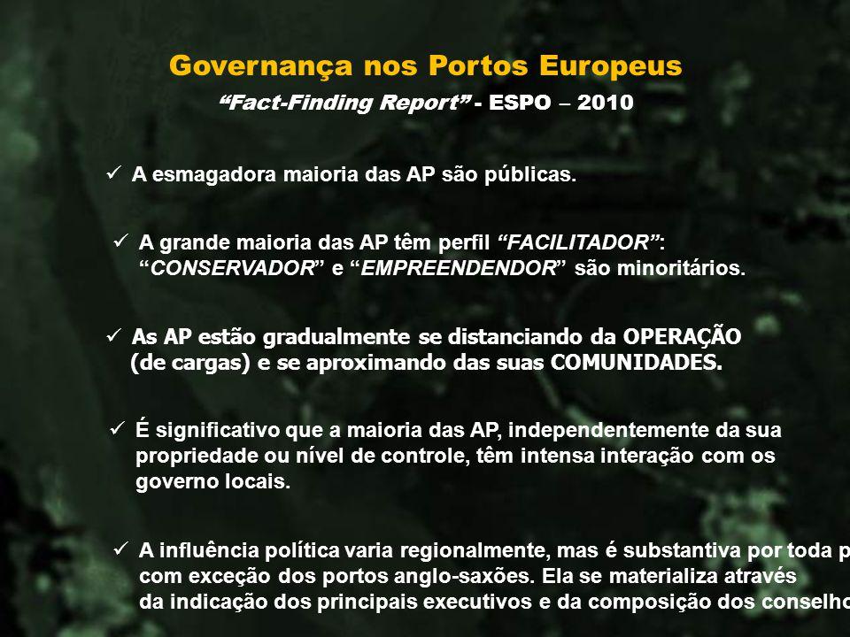 Governança nos Portos Europeus Fact-Finding Report - ESPO – 2010 As AP estão gradualmente se distanciando da OPERAÇÃO (de cargas) e se aproximando das