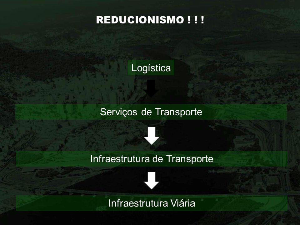 Infraestrutura de Transporte REDUCIONISMO ! ! ! Serviços de Transporte Infraestrutura Viária Logística