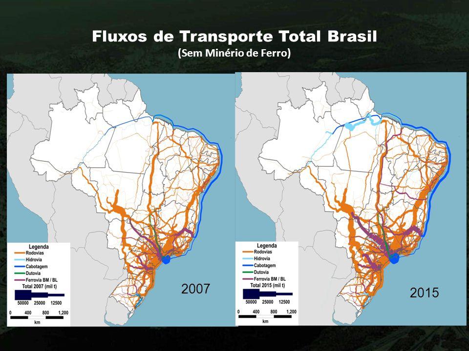 Fluxos de Transporte Total Brasil (Sem Minério de Ferro) Fonte ANUT 2007 2015
