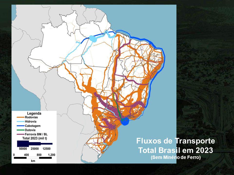 Fluxos de Transporte Total Brasil em 2023 (Sem Minério de Ferro)
