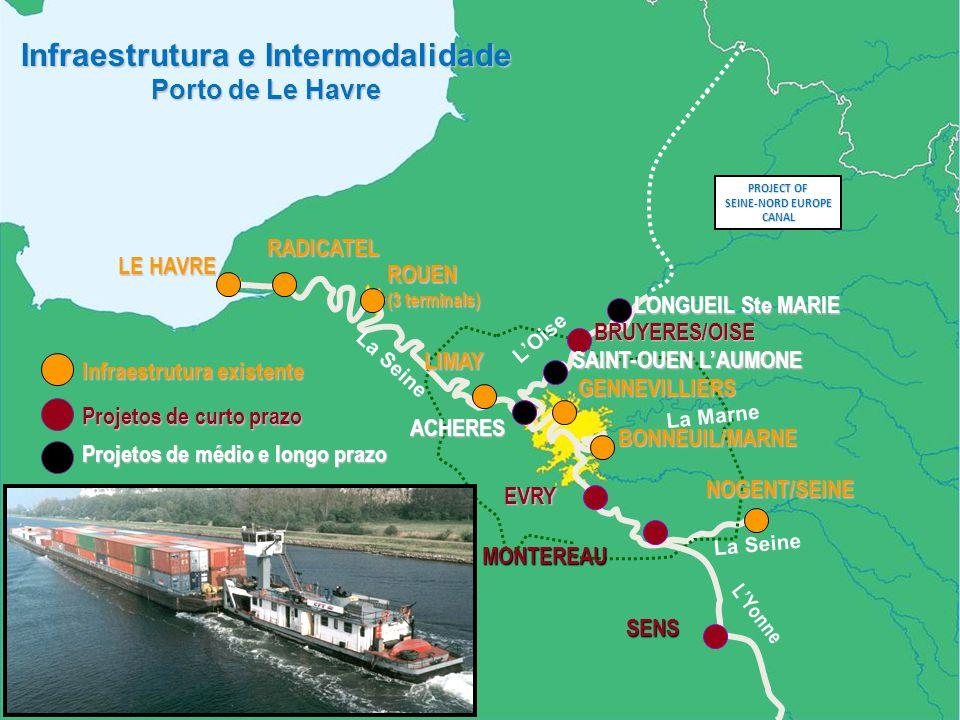 LE HAVRE ROUEN (3 terminals) NOGENT/SEINE La Seine LOise BONNEUIL/MARNE La Marne GENNEVILLIERS LYonne RADICATEL SENS MONTEREAU LONGUEIL Ste MARIE LIMA