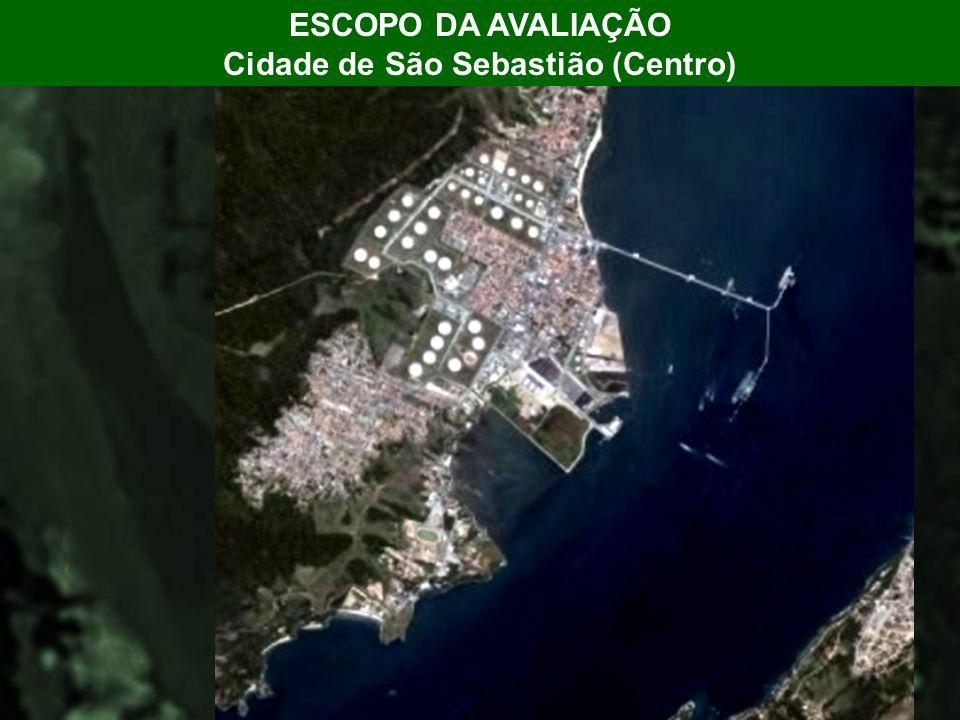 ESCOPO DA AVALIAÇÃO Cidade de São Sebastião (Centro)
