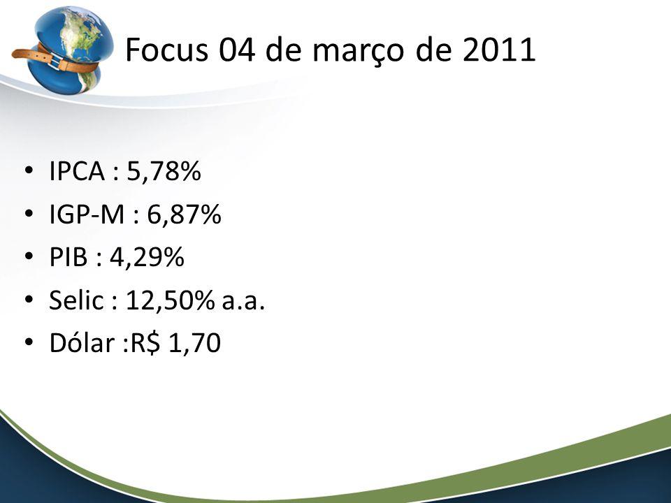 Focus 04 de março de 2011 IPCA : 5,78% IGP-M : 6,87% PIB : 4,29% Selic : 12,50% a.a. Dólar :R$ 1,70