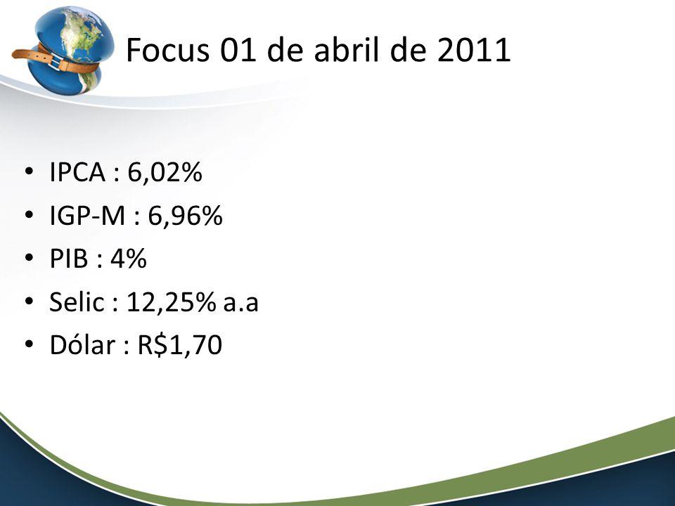 Focus 01 de abril de 2011 IPCA : 6,02% IGP-M : 6,96% PIB : 4% Selic : 12,25% a.a Dólar : R$1,70