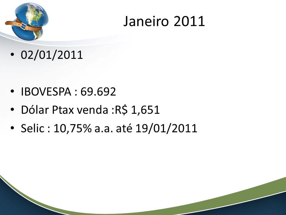 Focus 07 de Janeiro 2011 IPCA : 5,34% IGP-M : 5,52% PIB : 4,5% Selic : 12,25% a.a. Dólar : R$1,72