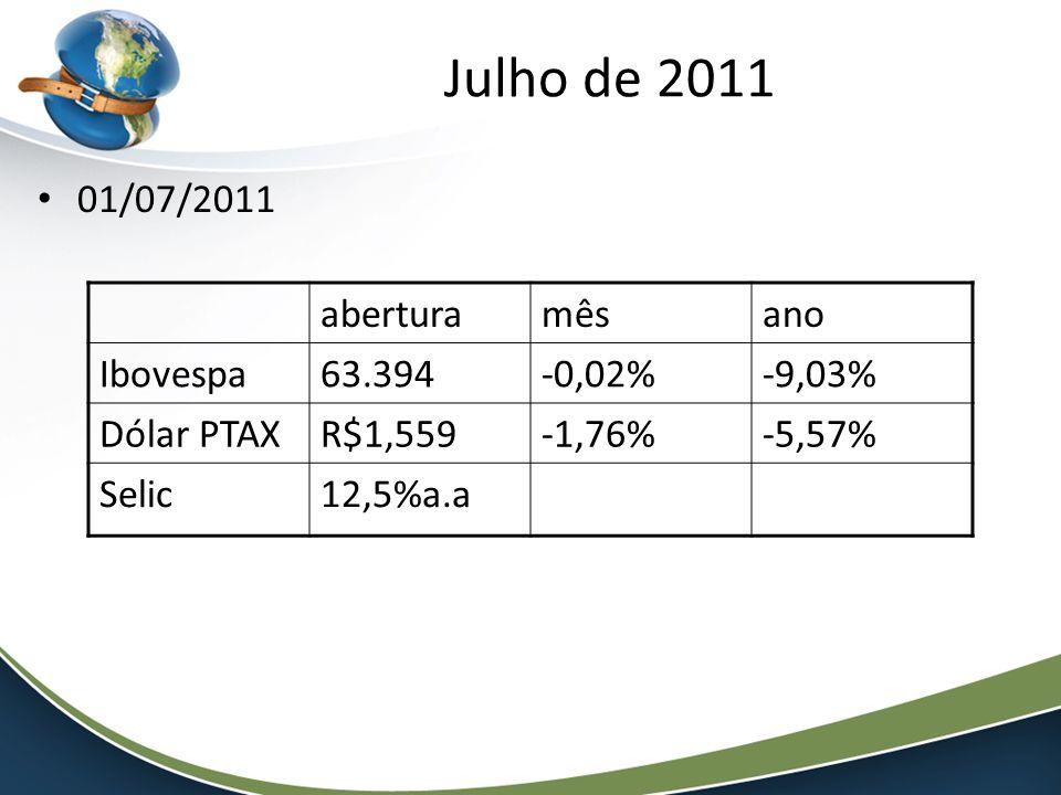 01/07/2011 aberturamêsano Ibovespa63.394-0,02%-9,03% Dólar PTAXR$1,559-1,76%-5,57% Selic12,5%a.a