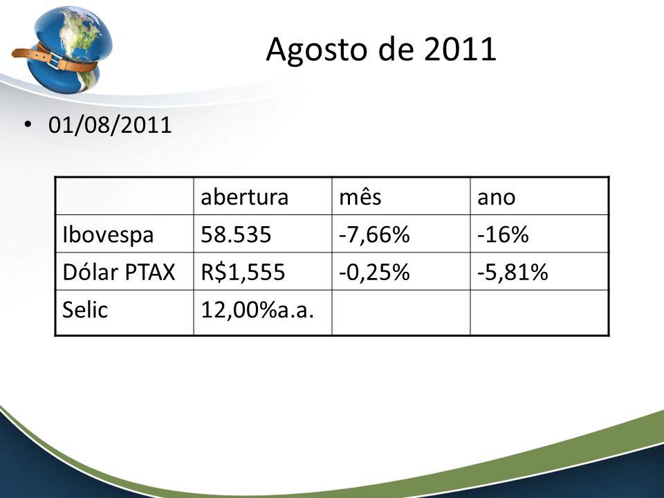 01/08/2011 aberturamêsano Ibovespa58.535-7,66%-16% Dólar PTAXR$1,555-0,25%-5,81% Selic12,00%a.a.