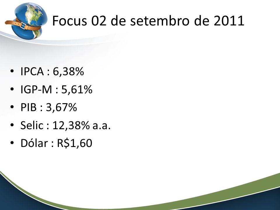 Focus 02 de setembro de 2011 IPCA : 6,38% IGP-M : 5,61% PIB : 3,67% Selic : 12,38% a.a.