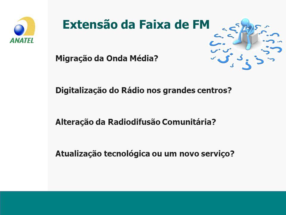Extensão da Faixa de FM Migração da Onda Média? Digitalização do Rádio nos grandes centros? Alteração da Radiodifusão Comunitária? Atualização tecnoló