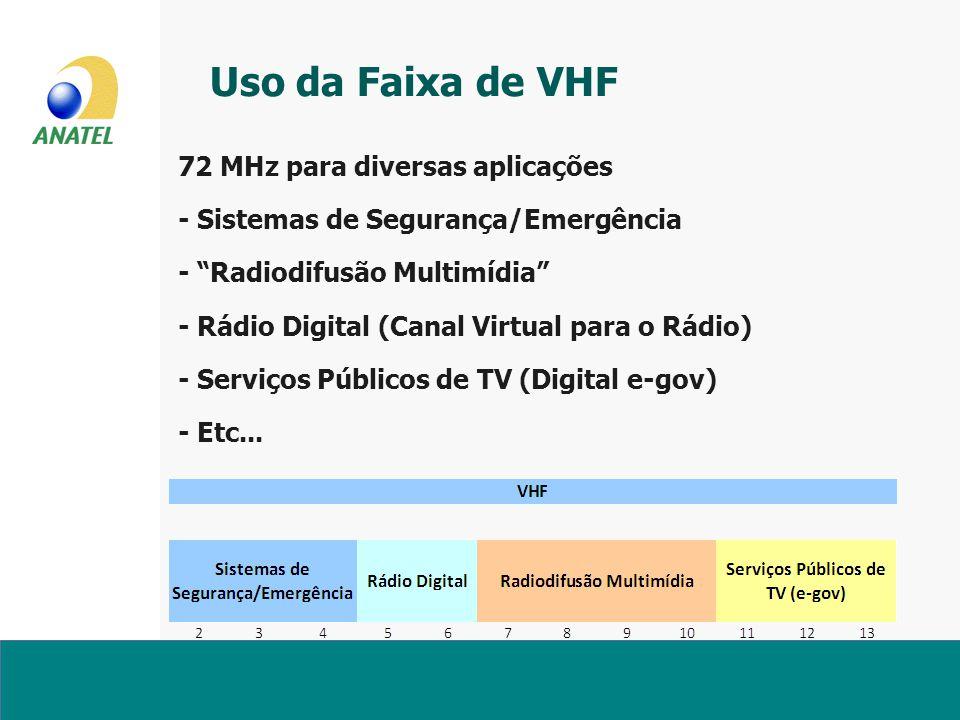 Uso da Faixa de VHF 72 MHz para diversas aplicações - Sistemas de Segurança/Emergência - Radiodifusão Multimídia - Rádio Digital (Canal Virtual para o