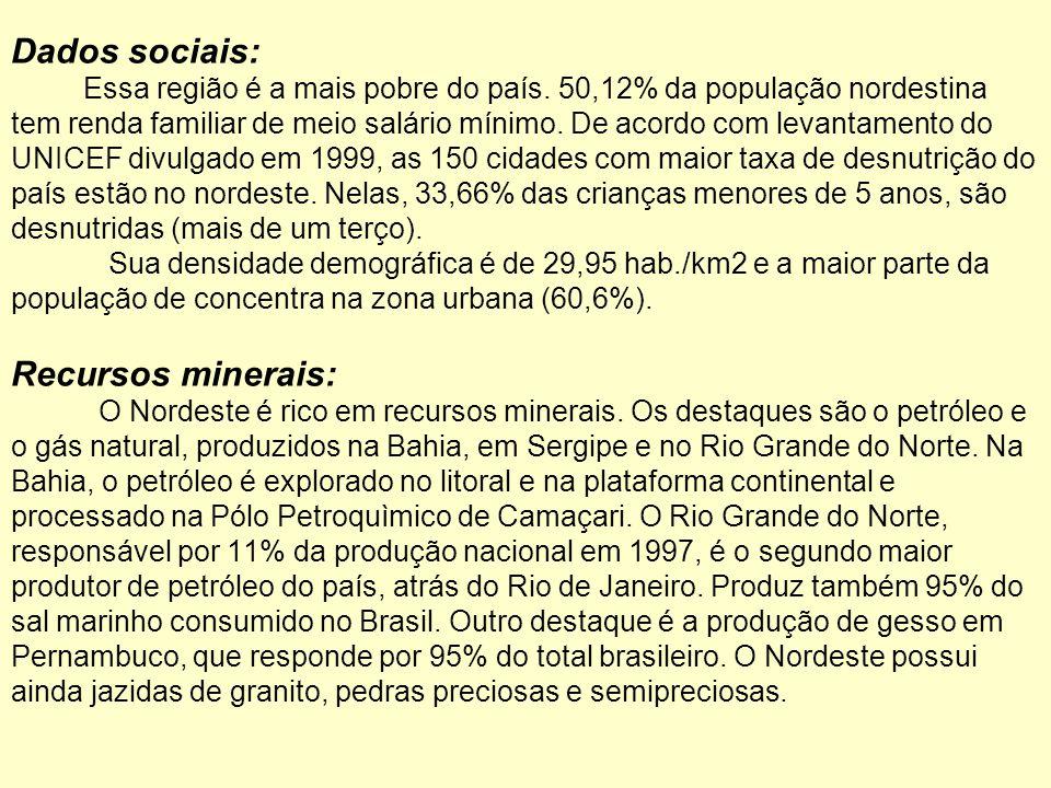 Dados sociais: Essa região é a mais pobre do país. 50,12% da população nordestina tem renda familiar de meio salário mínimo. De acordo com levantament
