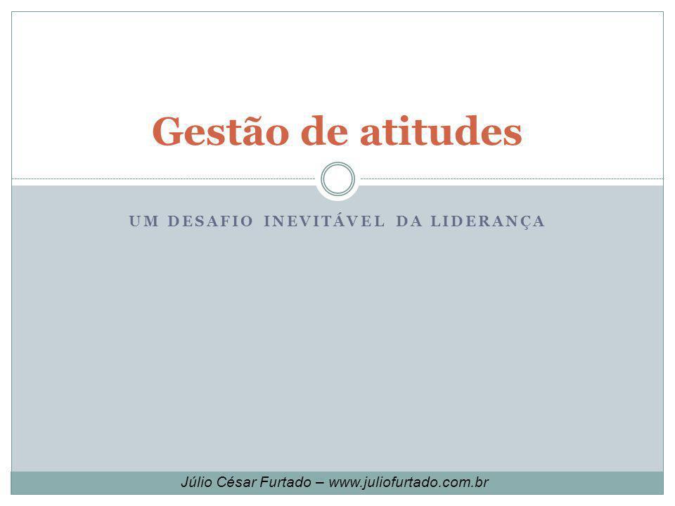 UM DESAFIO INEVITÁVEL DA LIDERANÇA Gestão de atitudes Júlio César Furtado – www.juliofurtado.com.br