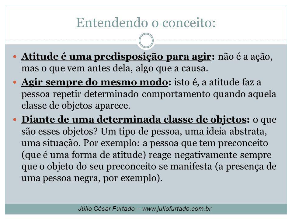 Entendendo o conceito: Atitude é uma predisposição para agir: não é a ação, mas o que vem antes dela, algo que a causa. Agir sempre do mesmo modo: ist