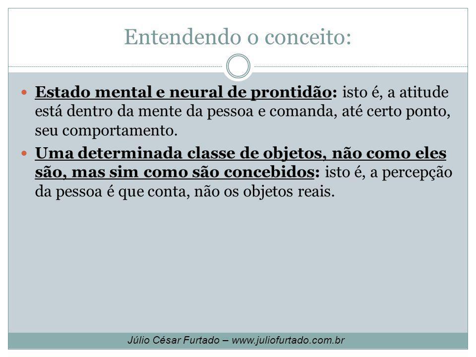 Entendendo o conceito: Estado mental e neural de prontidão: isto é, a atitude está dentro da mente da pessoa e comanda, até certo ponto, seu comportam