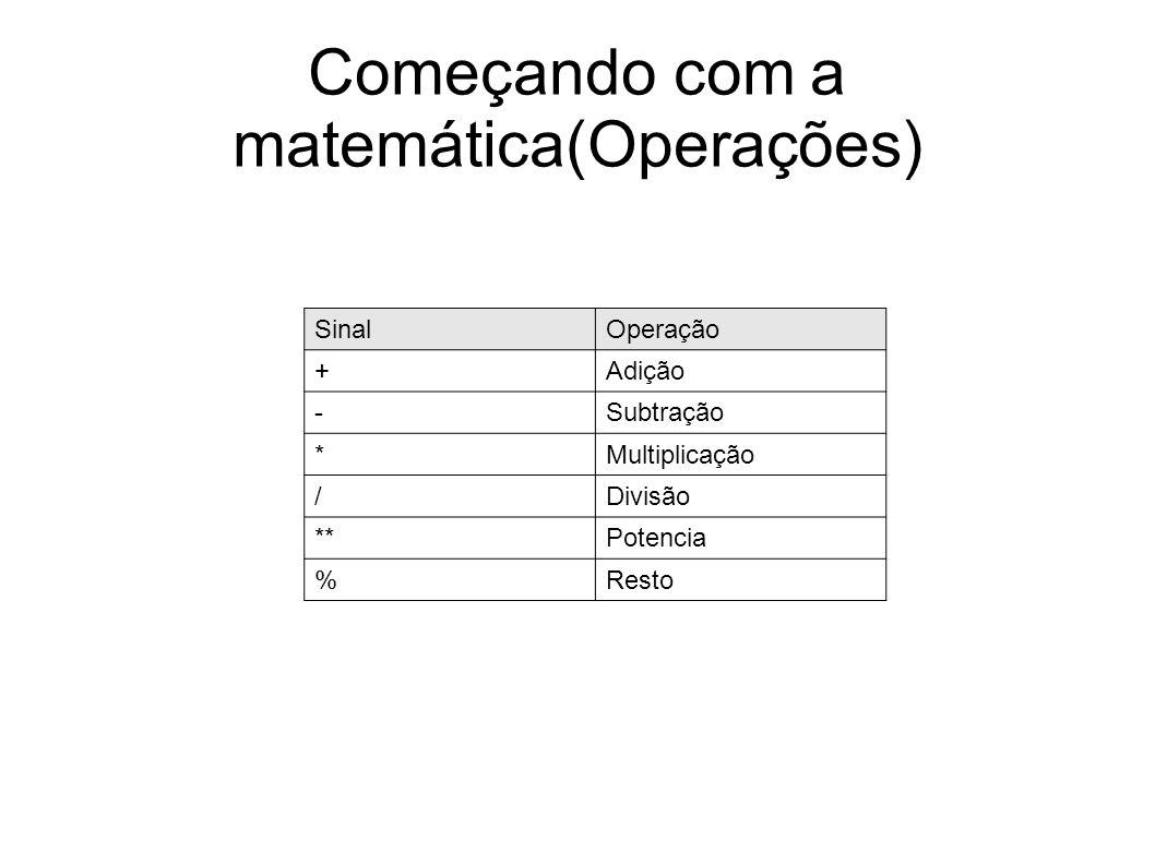 Começando com a matemática(Operações) SinalOperação +Adição -Subtração *Multiplicação /Divisão **Potencia %Resto