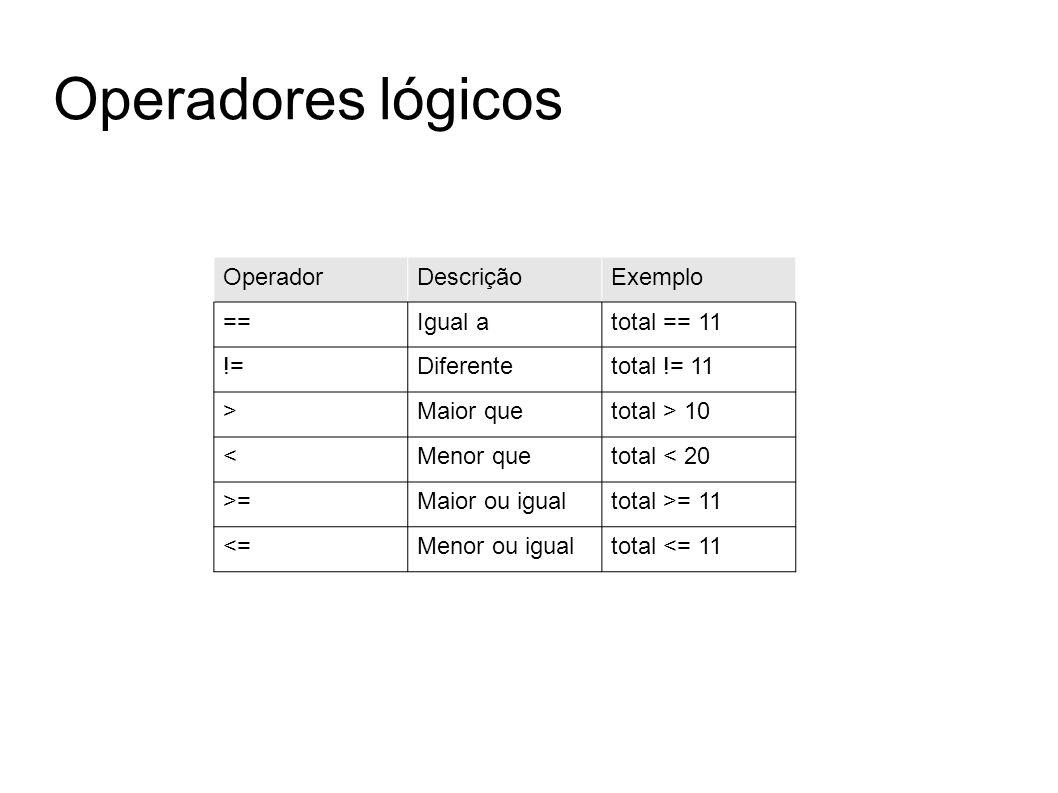 Operadores lógicos OperadorDescriçãoExemplo ==Igual atotal == 11 !=Diferentetotal != 11 >Maior quetotal > 10 <Menor quetotal < 20 >=Maior ou igualtotal >= 11 <=Menor ou igualtotal <= 11