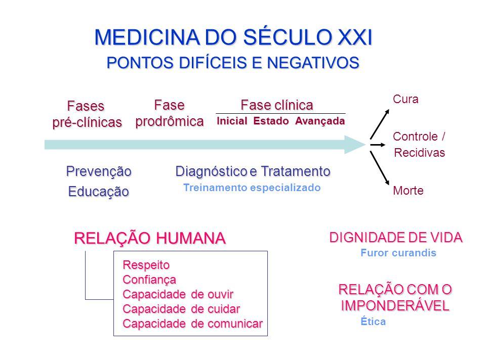 QUALIDADE DA RELAÇÃO INTERPESSOAL ÉTICA PROF.