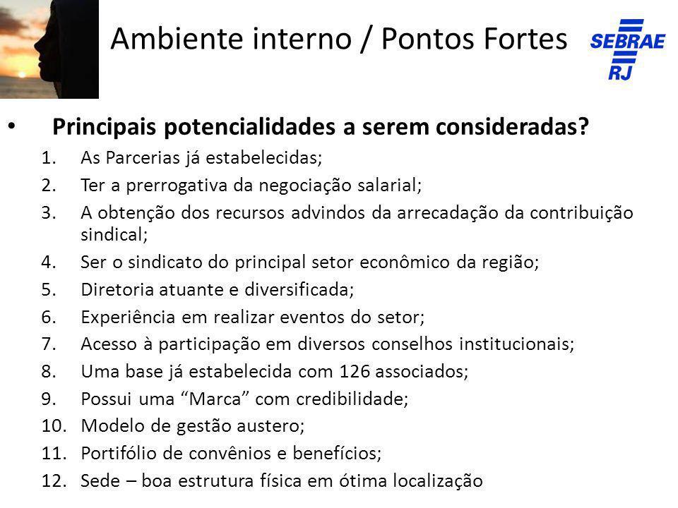 Ambiente interno / Pontos Fortes Principais potencialidades a serem consideradas? 1.As Parcerias já estabelecidas; 2.Ter a prerrogativa da negociação