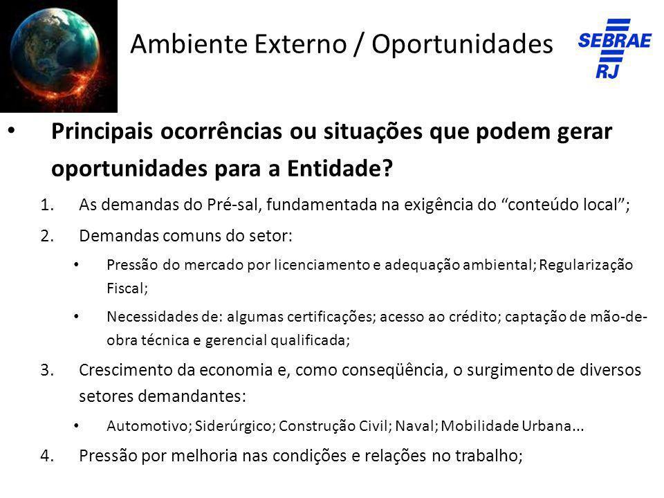 Ambiente Externo / Oportunidades Principais ocorrências ou situações que podem gerar oportunidades para a Entidade? 1.As demandas do Pré-sal, fundamen