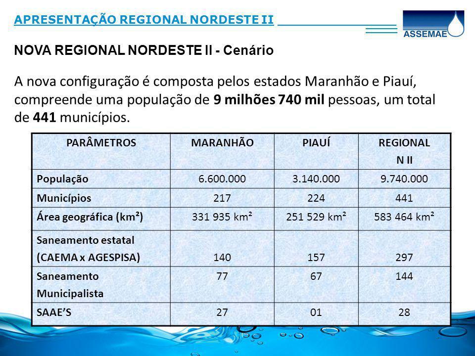 NOVA REGIONAL NORDESTE II - Cenário APRESENTAÇÃO REGIONAL NORDESTE II_______________ ____ A nova configuração é composta pelos estados Maranhão e Piauí, compreende uma população de 9 milhões 740 mil pessoas, um total de 441 municípios.