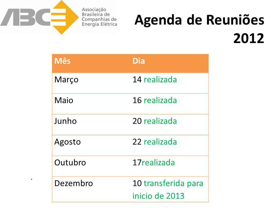 Agenda de Reuniões 2012. MêsDia Março14 realizada Maio16 realizada Junho20 realizada Agosto22 realizada Outubro17realizada Dezembro10 transferida para