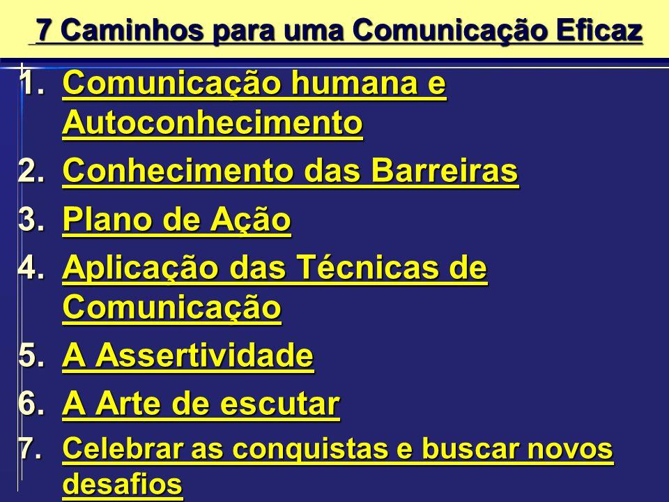 1.Comunicação humana e Autoconhecimento 2.Conhecimento das Barreiras 3.Plano de Ação 4.Aplicação das Técnicas de Comunicação 5.A Assertividade 6.A Art