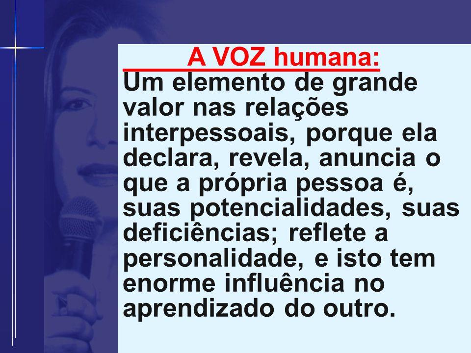 A VOZ humana: Um elemento de grande valor nas relações interpessoais, porque ela declara, revela, anuncia o que a própria pessoa é, suas potencialidad