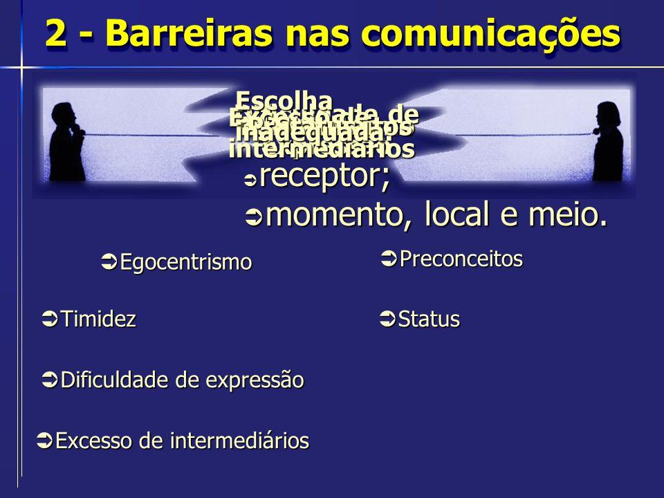 2 - Barreiras nas comunicações Egocentrismo Egocentrismo EgocentrismoTimidez Timidez Timidez Dificuldade de expressão Dificuldade de expressão Dificul